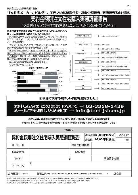 契約金額別 注文住宅購入 実態調査報告
