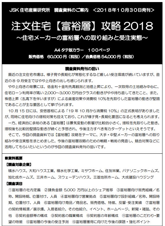 注文住宅【富裕層】攻略2018