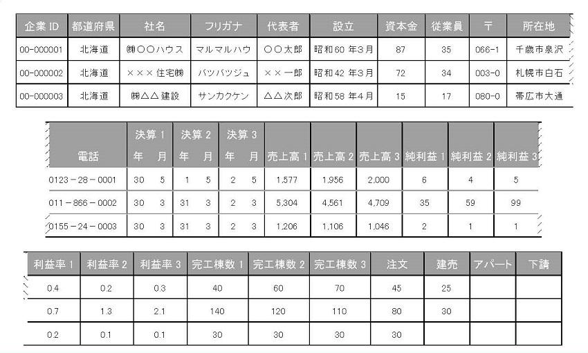 CD版Excel データ内容見本