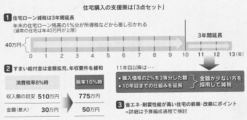 EX2018.12.17 グラフ