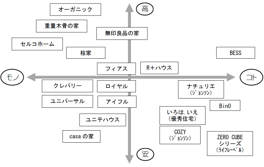 FC相関図